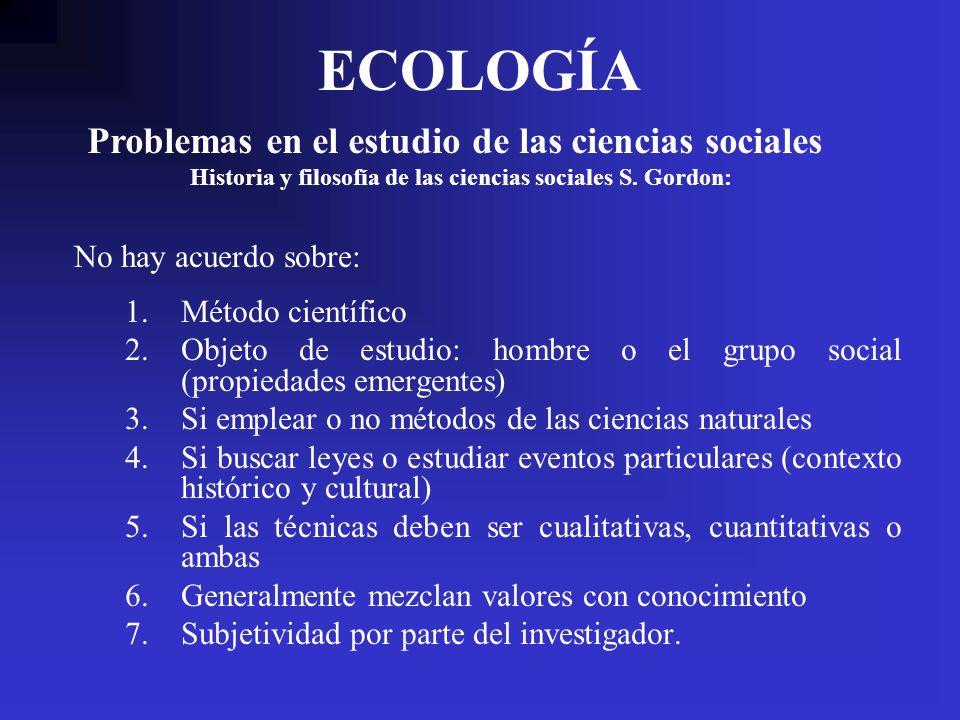 ECOLOGÍA No hay acuerdo sobre: 1.Método científico 2.Objeto de estudio: hombre o el grupo social (propiedades emergentes) 3.Si emplear o no métodos de