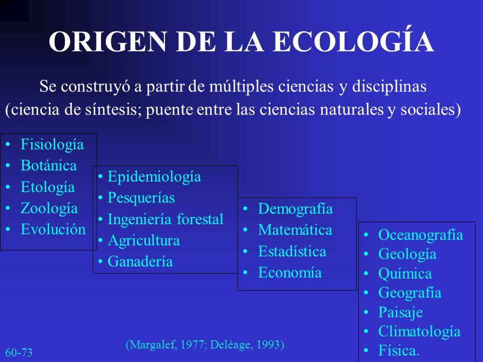 ECOLOGÍA En tanto se requiere involucrar al hombre para explicar los ecosistemas actuales, la ecología viene dando apertura a las ciencias sociales (ej: economía, psicología, sociología, antropología y educación) La ecología pierde especificidad; interdisciplinariedad El entorno del hombre se traslada de lo abiótico y lo biótico a lo social Ecología = f (supervivencia del hombre, desarrollo sostenible, bienestar, equidad, calidad ambiental....).
