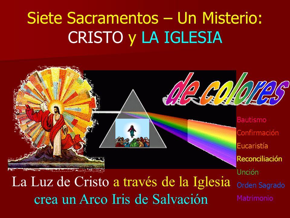Siete Sacramentos – Un Misterio: CRISTO y LA IGLESIA La Luz de Cristo a través de la Iglesia crea un Arco Iris de Salvación Bautismo Confirmación Euca