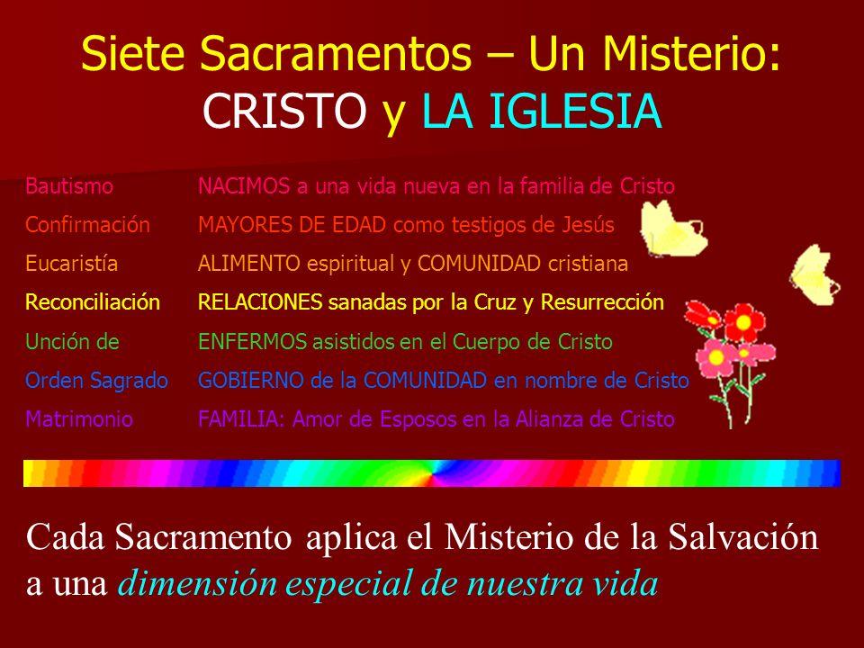 Siete Sacramentos – Un Misterio: CRISTO y LA IGLESIA Cada Sacramento aplica el Misterio de la Salvación a una dimensión especial de nuestra vida Bauti