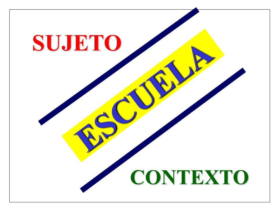 SUJETO CONTEXTO ESCUELA