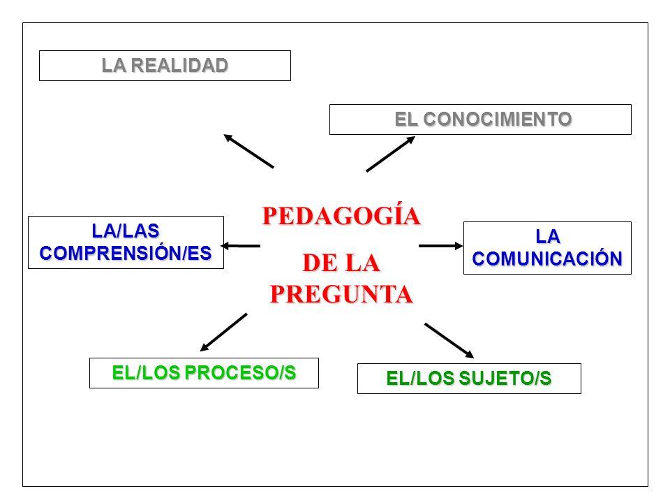 PROBLEMA PROBLEMA El término problema designa una dificultad que no puede resolverse automáticamente, sino que requiere una investigación, conceptual o empírica.