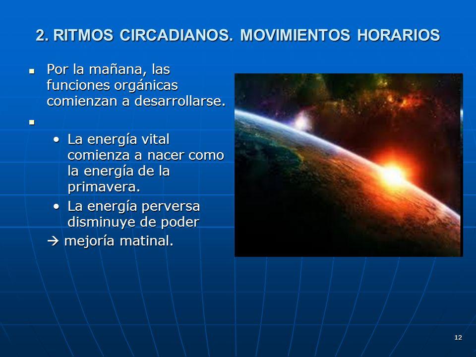 12 2.RITMOS CIRCADIANOS.