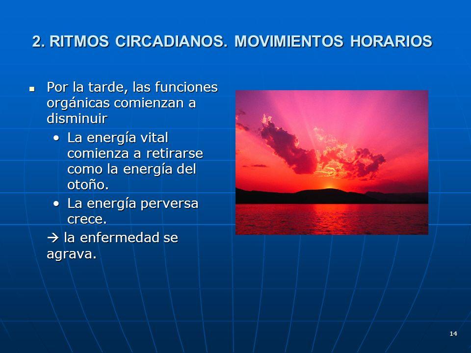 14 2.RITMOS CIRCADIANOS.