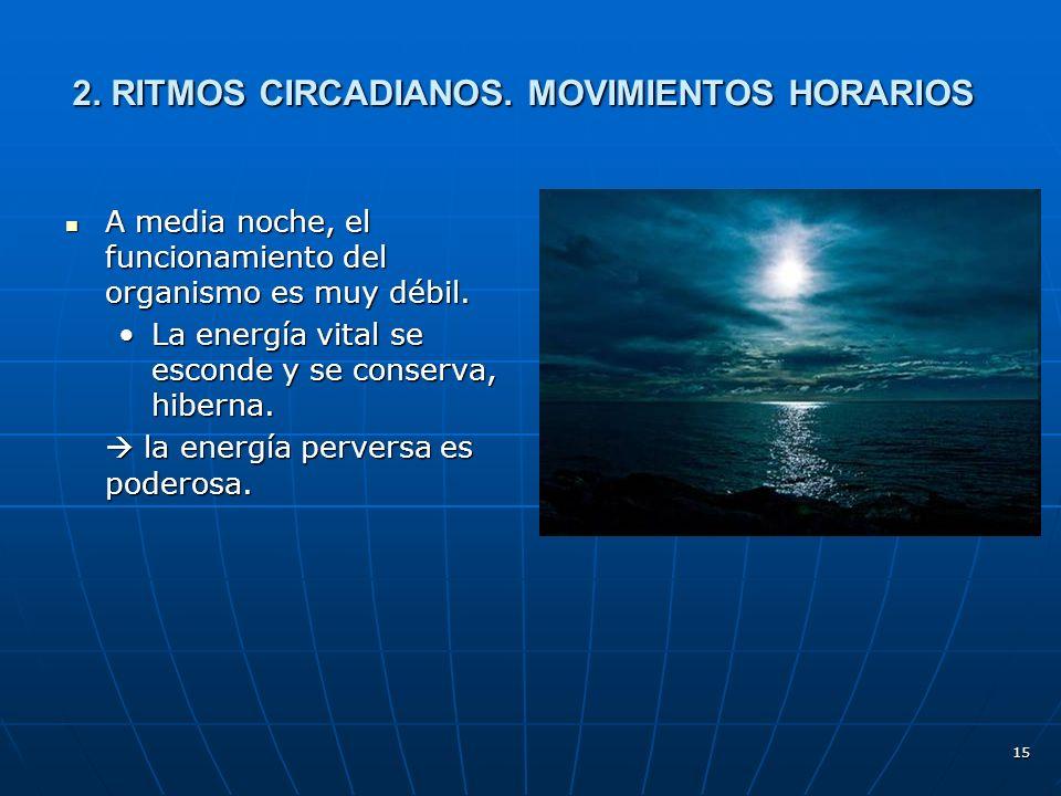 15 2.RITMOS CIRCADIANOS.