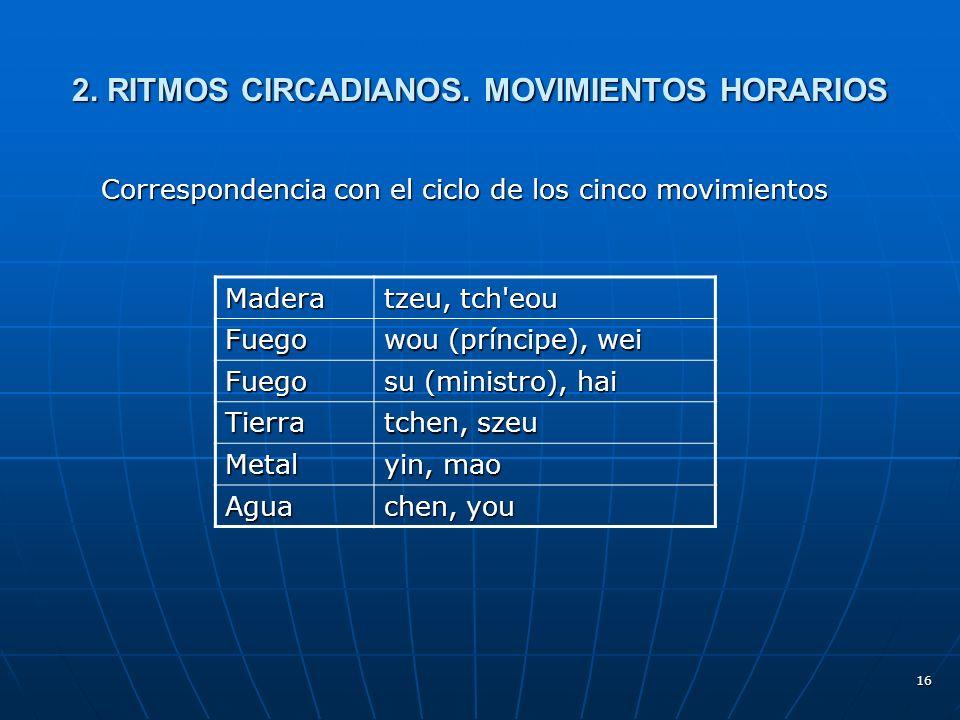 16 2.RITMOS CIRCADIANOS.