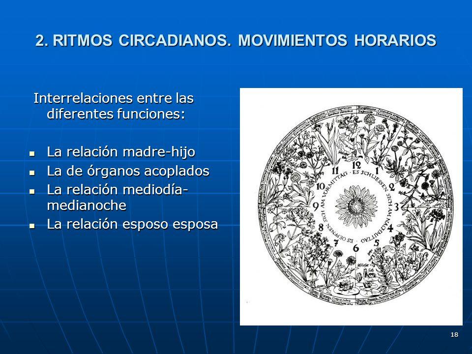 18 2.RITMOS CIRCADIANOS.
