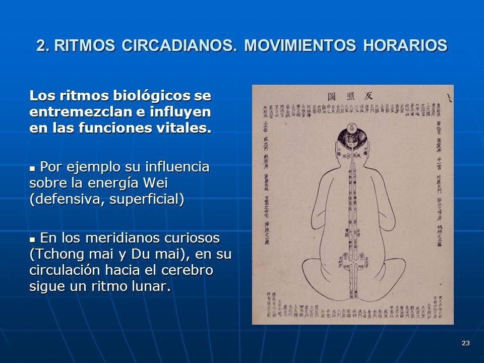 23 2.RITMOS CIRCADIANOS.