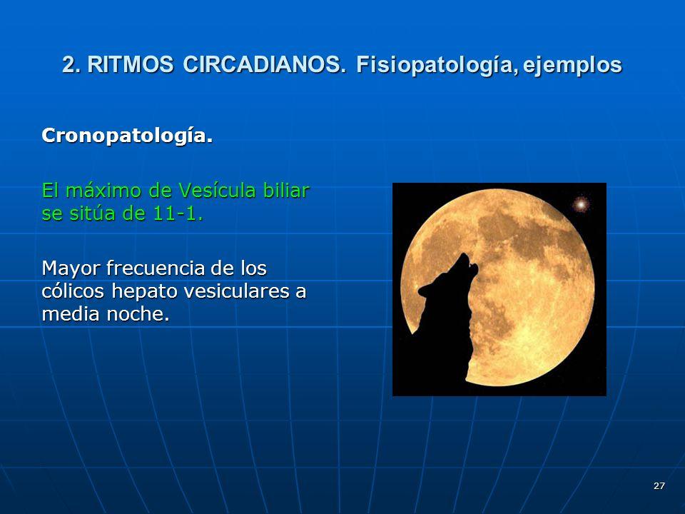 27 2.RITMOS CIRCADIANOS. Fisiopatología, ejemplos Cronopatología.