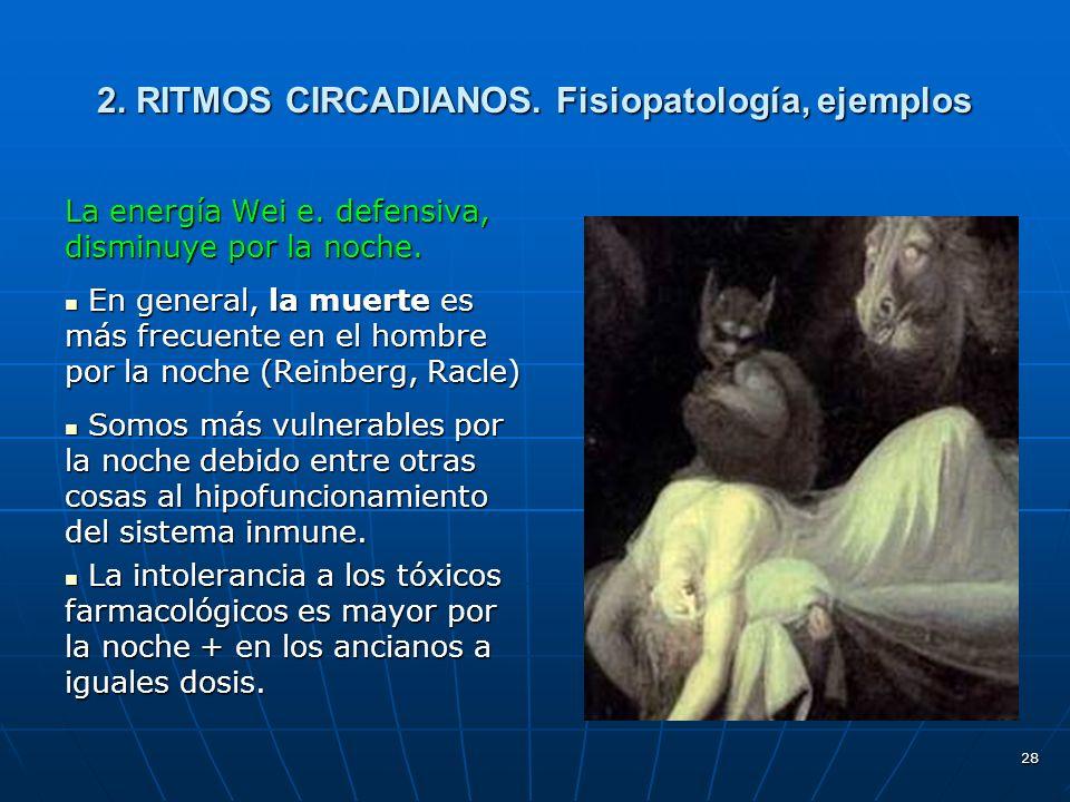 28 2.RITMOS CIRCADIANOS. Fisiopatología, ejemplos La energía Wei e.