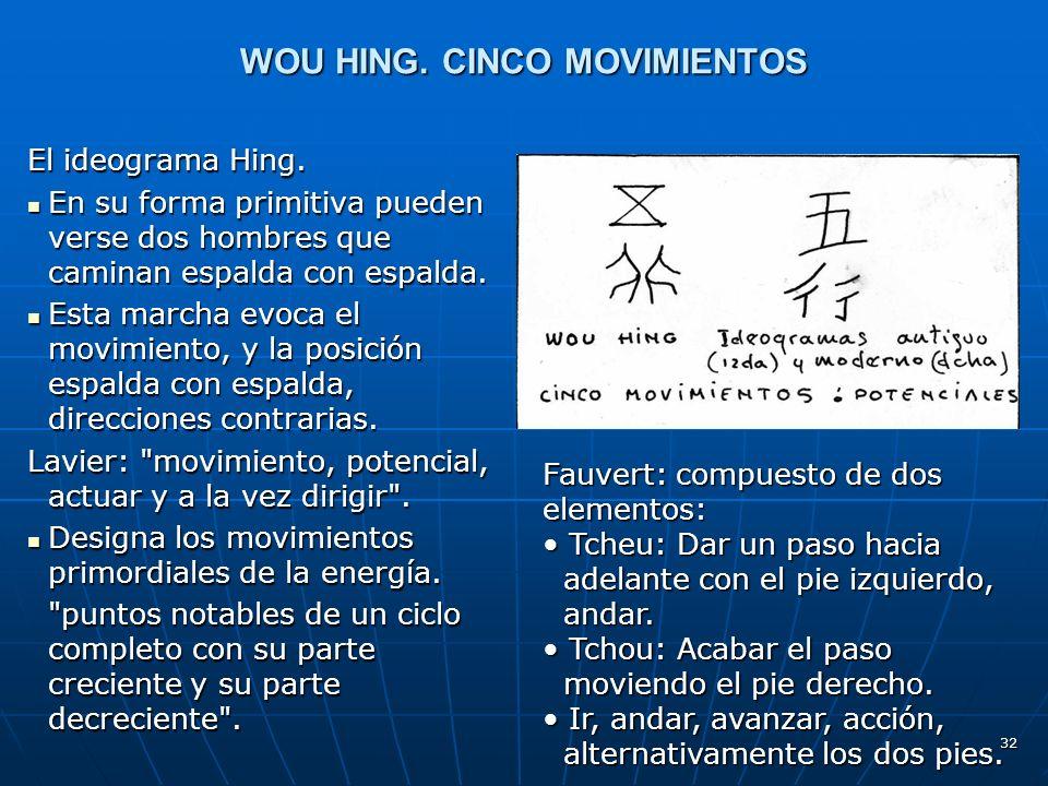 32 WOU HING.CINCO MOVIMIENTOS El ideograma Hing. El ideograma Hing.