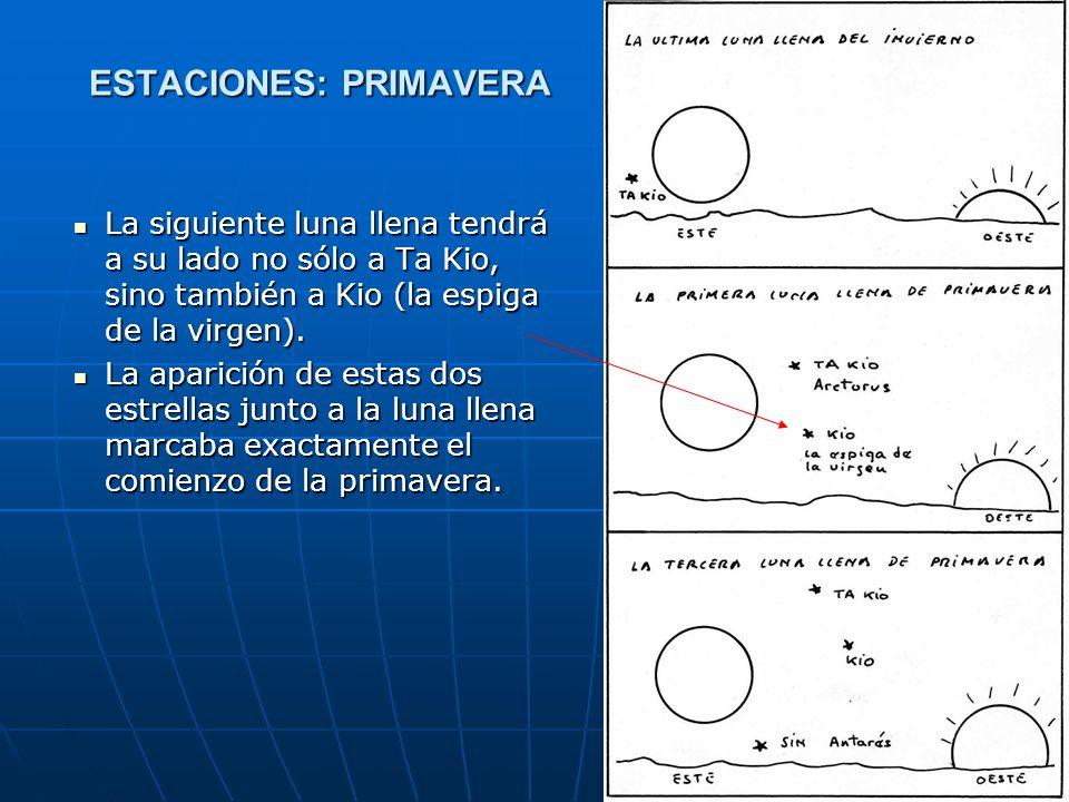 38 ESTACIONES: PRIMAVERA La siguiente luna llena tendrá a su lado no sólo a Ta Kio, sino también a Kio (la espiga de la virgen).