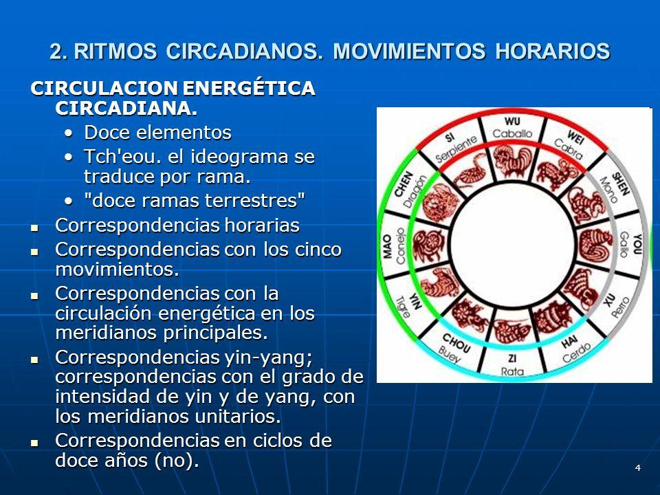 4 2.RITMOS CIRCADIANOS. MOVIMIENTOS HORARIOS CIRCULACION ENERGÉTICA CIRCADIANA.