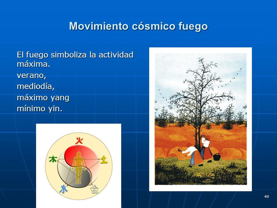49 Movimiento cósmico fuego El fuego simboliza la actividad máxima.