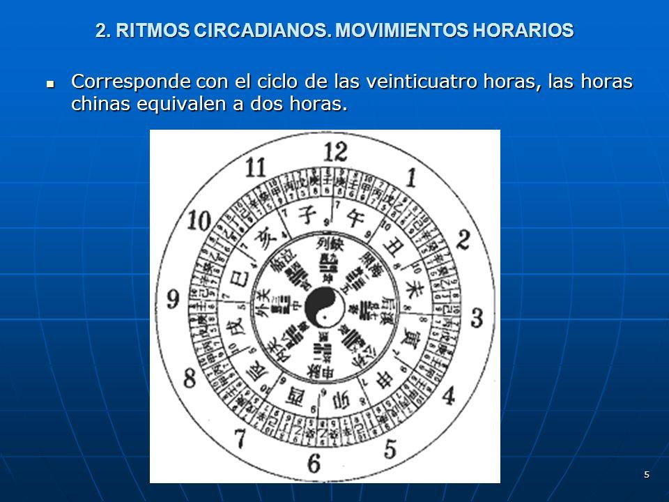 5 2.RITMOS CIRCADIANOS.