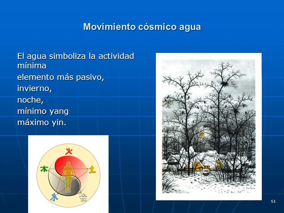 51 Movimiento cósmico agua El agua simboliza la actividad mínima elemento más pasivo, invierno,noche, mínimo yang máximo yin.