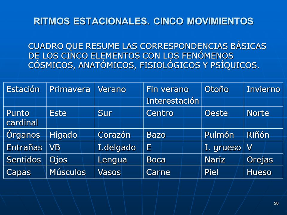 58 RITMOS ESTACIONALES.