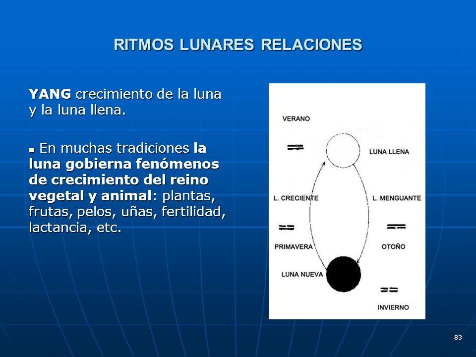 83 RITMOS LUNARES RELACIONES YANG crecimiento de la luna y la luna llena.