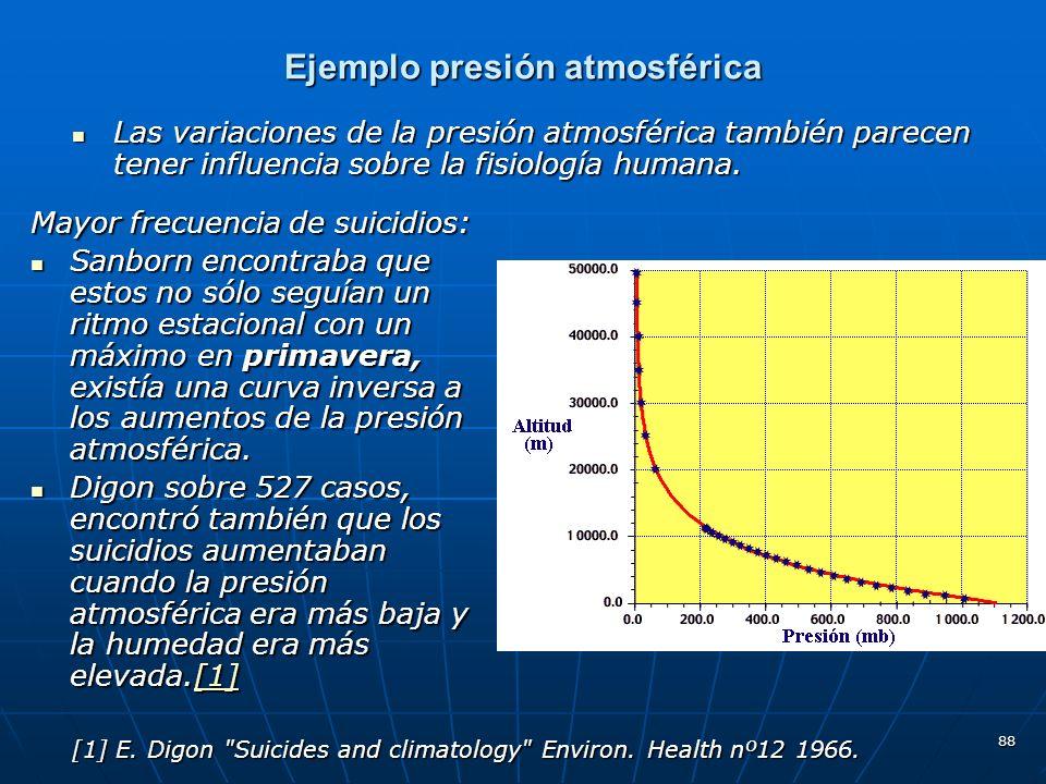 88 Ejemplo presión atmosférica Mayor frecuencia de suicidios: Sanborn encontraba que estos no sólo seguían un ritmo estacional con un máximo en primavera, existía una curva inversa a los aumentos de la presión atmosférica.