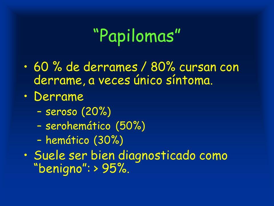 Papilomas 60 % de derrames / 80% cursan con derrame, a veces único síntoma.