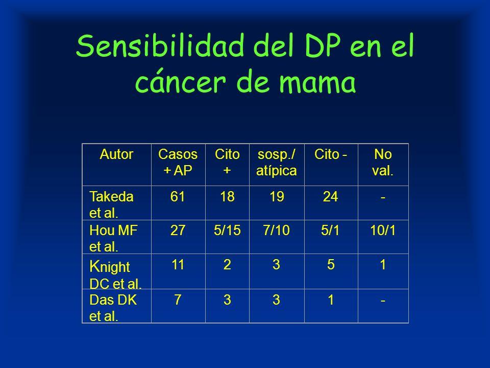Sensibilidad del DP en el cáncer de mama AutorCasos + AP Cito + sosp./ atípica Cito -No val.