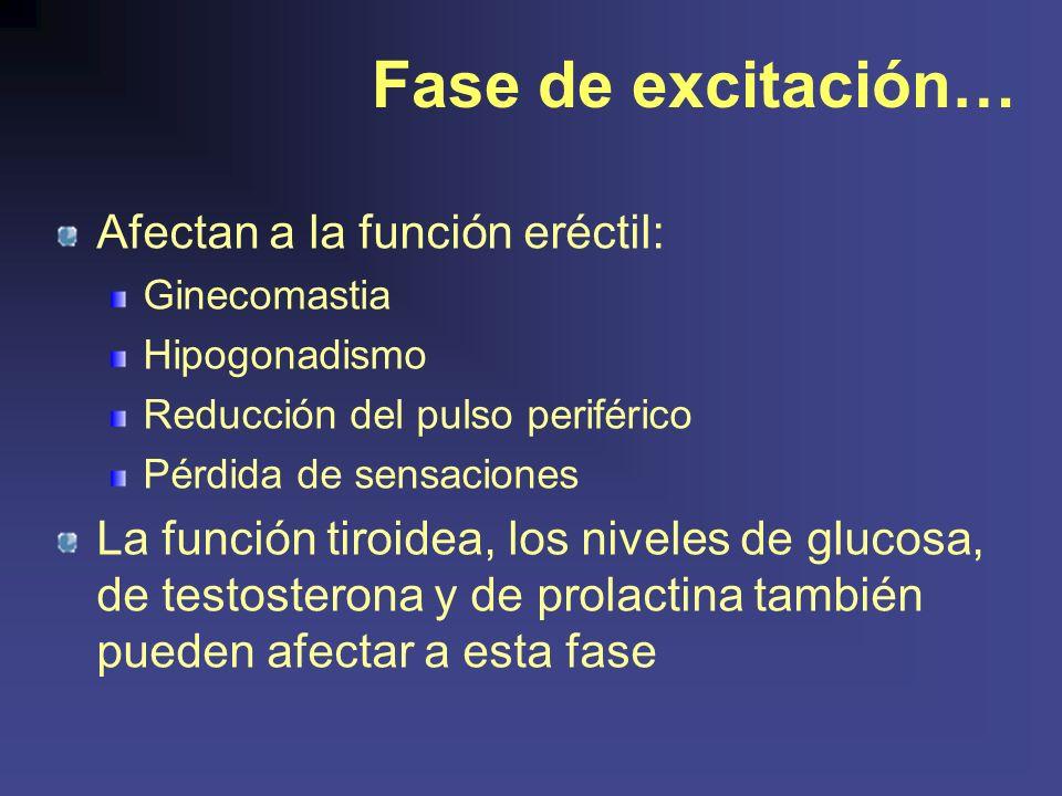 Fase de excitación… Afectan a la función eréctil: Ginecomastia Hipogonadismo Reducción del pulso periférico Pérdida de sensaciones La función tiroidea, los niveles de glucosa, de testosterona y de prolactina también pueden afectar a esta fase