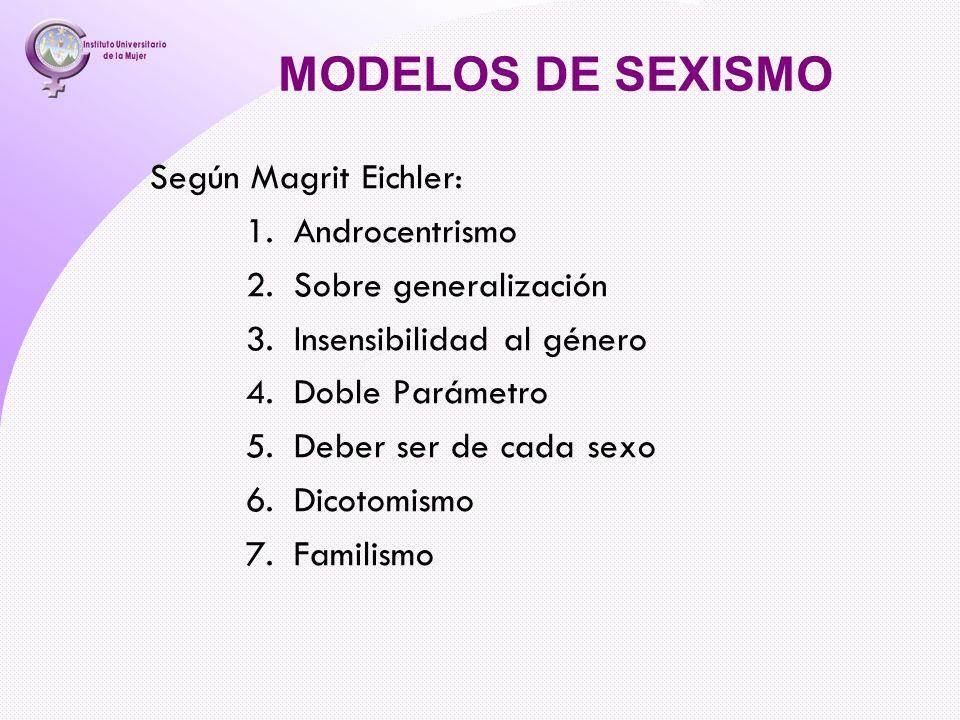 MODELOS DE SEXISMO Según Magrit Eichler: 1.Androcentrismo 2.Sobre generalización 3.Insensibilidad al género 4.Doble Parámetro 5.Deber ser de cada sexo