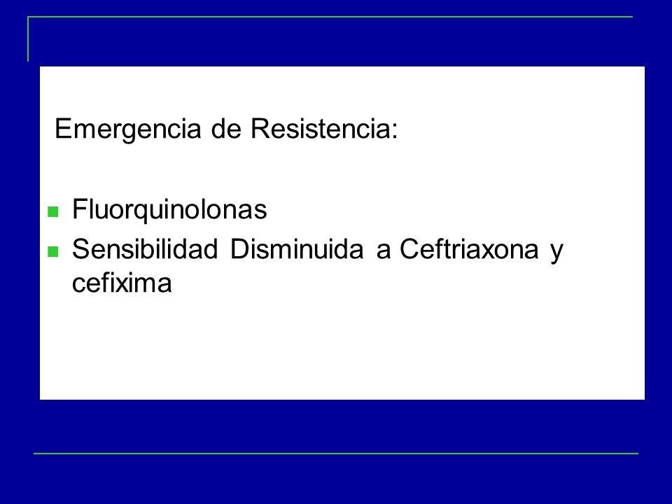 Emergencia de Resistencia: Fluorquinolonas Sensibilidad Disminuida a Ceftriaxona y cefixima