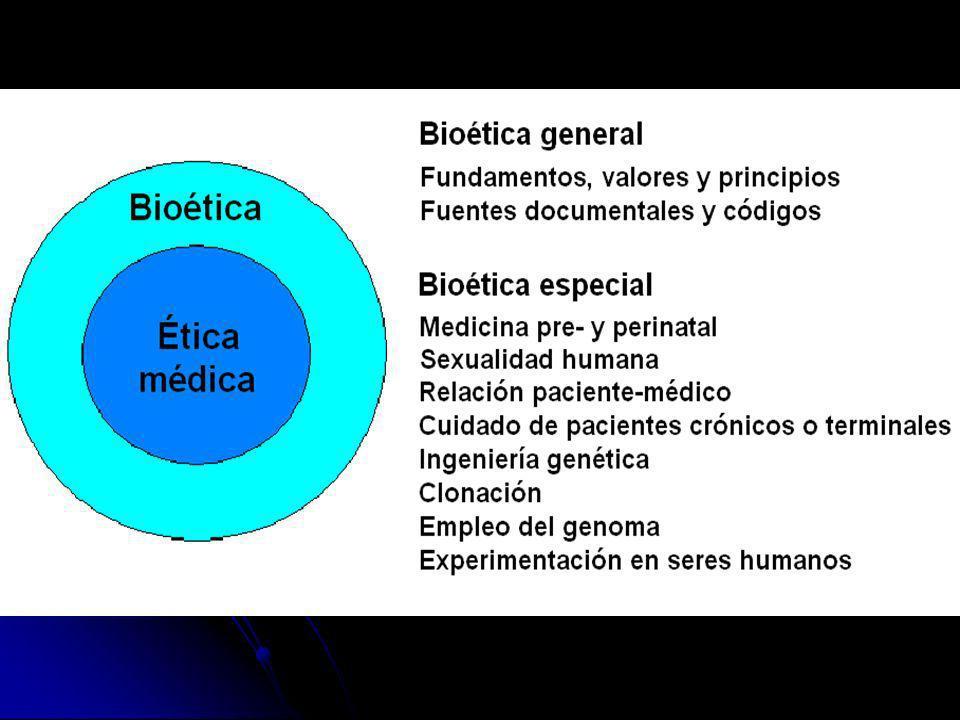 Bioética: ensayo de definición La bioética es La conciencia de la ciencias médicas y biológicas, como una práctica dinámica, racional, y reguladora de los valores éticos y deontológicos, con la caracteristica de ser multidisciplinaria y que tiene como objetivo la preservación de la dignidad humana en sus diversas expresiones. La bioética es La conciencia de la ciencias médicas y biológicas, como una práctica dinámica, racional, y reguladora de los valores éticos y deontológicos, con la caracteristica de ser multidisciplinaria y que tiene como objetivo la preservación de la dignidad humana en sus diversas expresiones. Gerardo Sela Bayardo (www.bioetica.org)