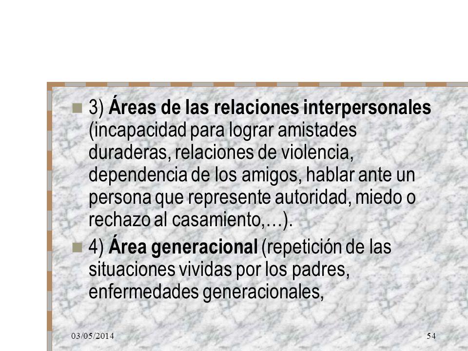 03/05/201454 3) Áreas de las relaciones interpersonales (incapacidad para lograr amistades duraderas, relaciones de violencia, dependencia de los amig
