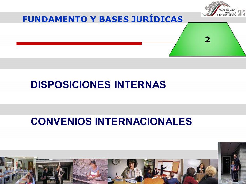 2 2 FUNDAMENTO Y BASES JURÍDICAS DISPOSICIONES INTERNAS CONVENIOS INTERNACIONALES