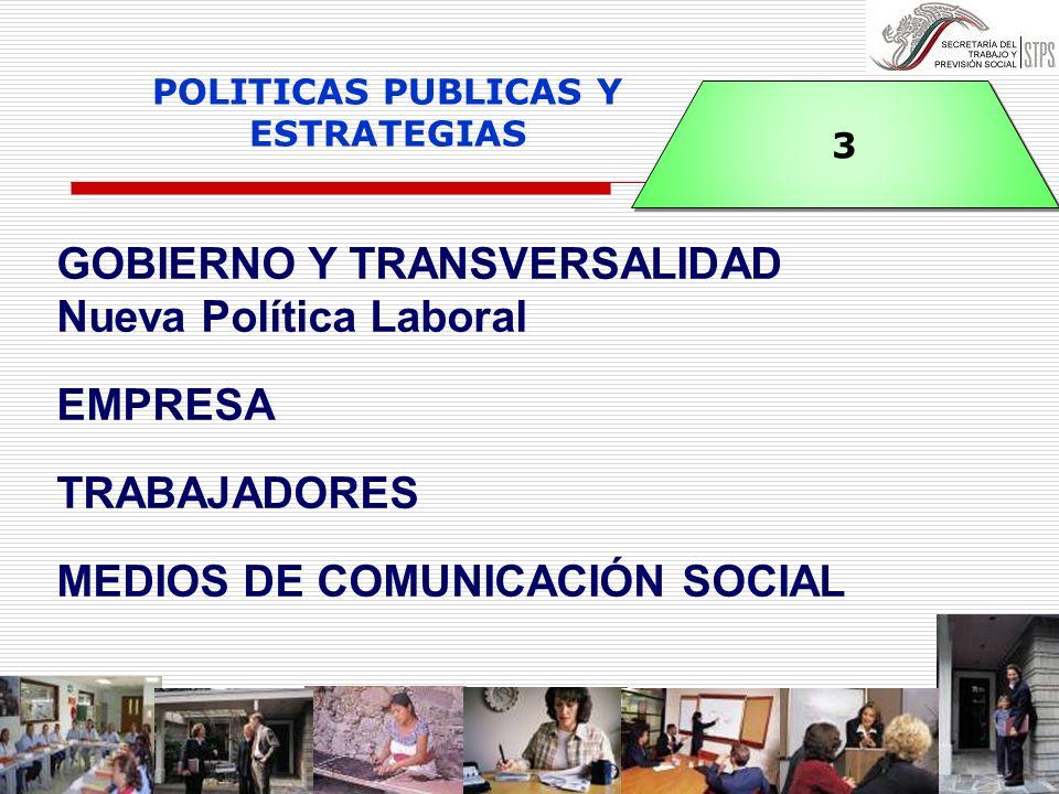 POLITICAS PUBLICAS Y ESTRATEGIAS 3 3 GOBIERNO Y TRANSVERSALIDAD Nueva Política Laboral EMPRESA TRABAJADORES MEDIOS DE COMUNICACIÓN SOCIAL