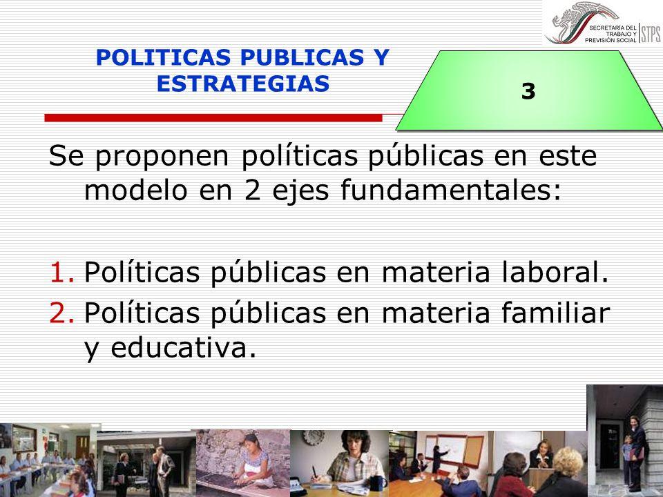 Se proponen políticas públicas en este modelo en 2 ejes fundamentales: 1.Políticas públicas en materia laboral. 2.Políticas públicas en materia famili