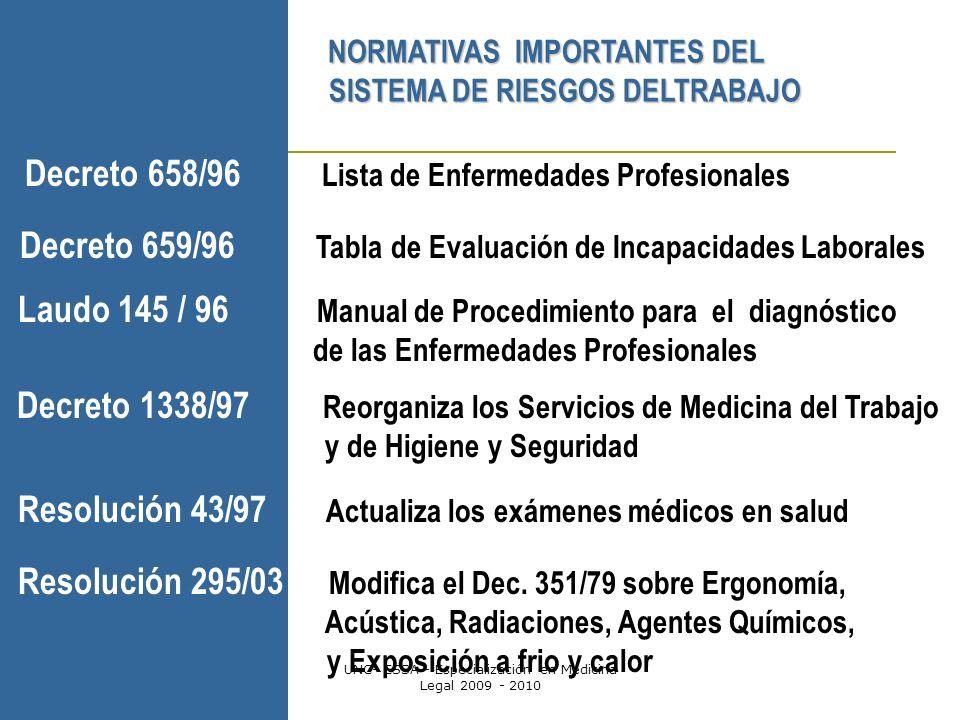 Dr. Gabriel ScarabottiUNC- ESSA - Especialización en Medicina Legal 2009 - 2010 NORMATIVAS IMPORTANTES DEL SISTEMA DE RIESGOS DELTRABAJO SISTEMA DE RI