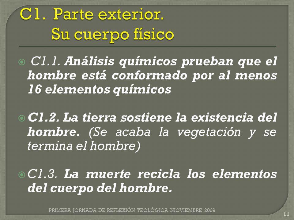 C1.1. Análisis químicos prueban que el hombre está conformado por al menos 16 elementos químicos C1.2. La tierra sostiene la existencia del hombre. (S