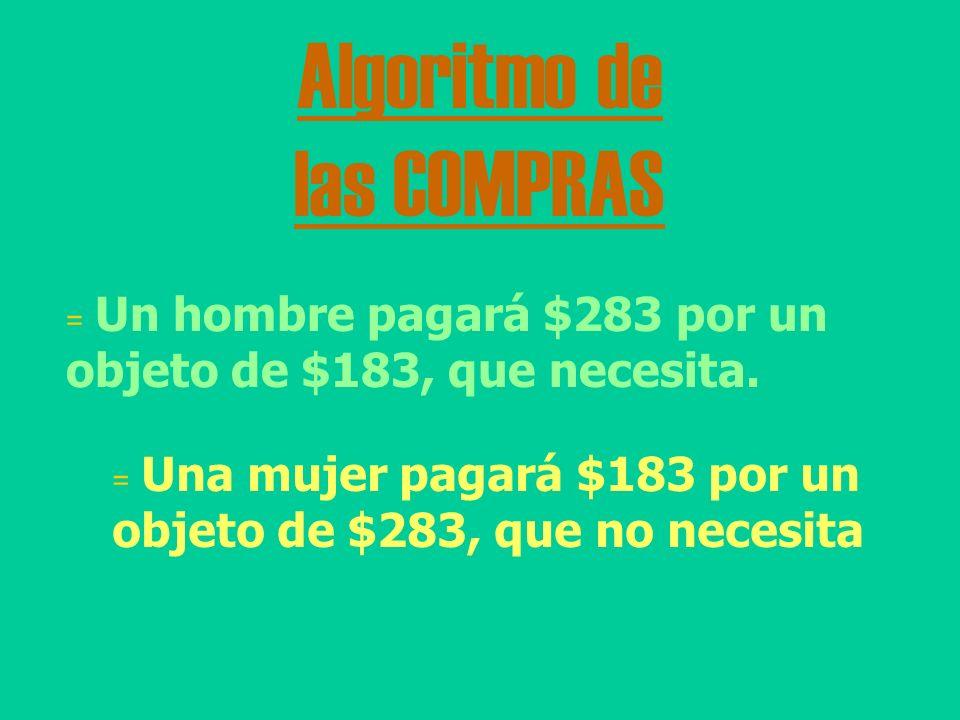 Algoritmo de las COMPRAS = Un hombre pagará $283 por un objeto de $183, que necesita. = Una mujer pagará $183 por un objeto de $283, que no necesita