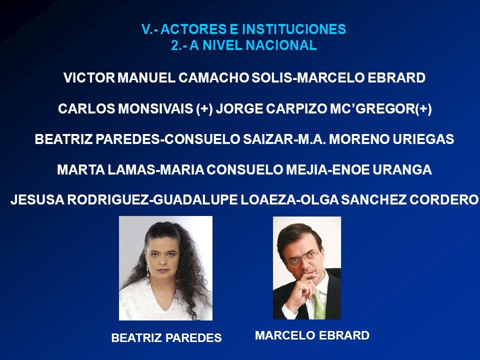 V.- ACTORES E INSTITUCIONES 2.- A NIVEL NACIONAL VICTOR MANUEL CAMACHO SOLIS-MARCELO EBRARD CARLOS MONSIVAIS (+) JORGE CARPIZO MCGREGOR(+) MARTA LAMAS-MARIA CONSUELO MEJIA-ENOE URANGA JESUSA RODRIGUEZ-GUADALUPE LOAEZA-OLGA SANCHEZ CORDERO BEATRIZ PAREDES-CONSUELO SAIZAR-M.A.