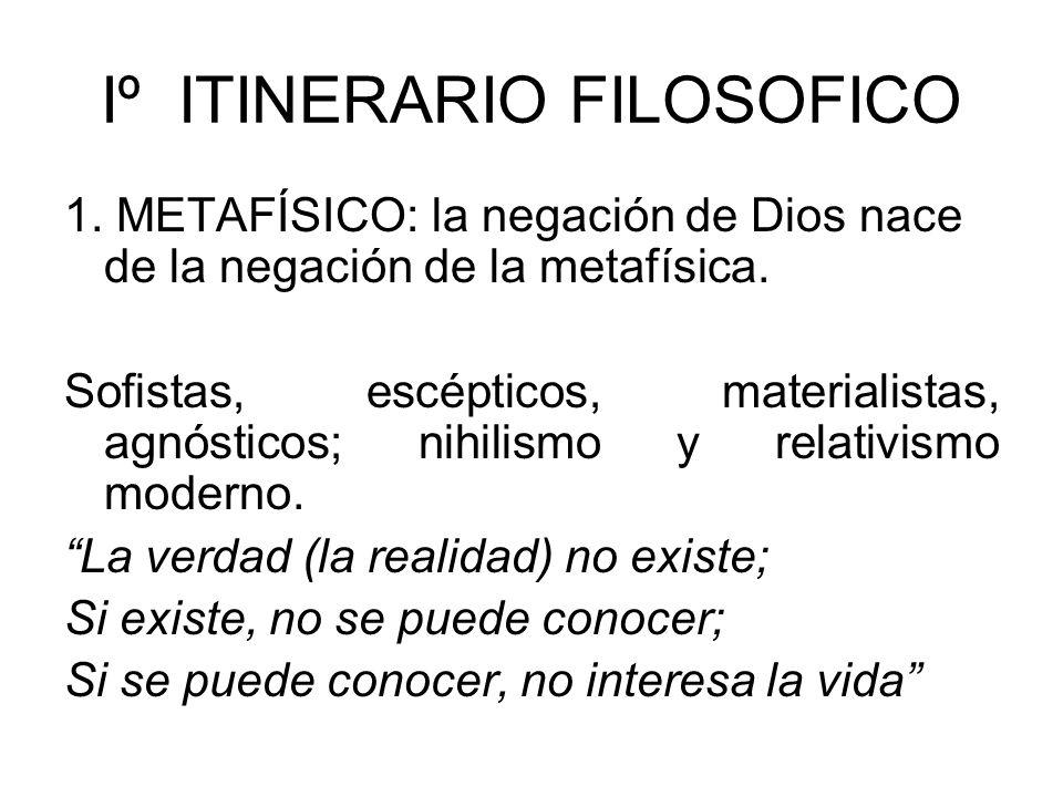 Iº ITINERARIO FILOSOFICO 1. METAFÍSICO: la negación de Dios nace de la negación de la metafísica. Sofistas, escépticos, materialistas, agnósticos; nih