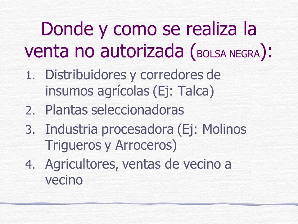 Donde y como se realiza la venta no autorizada ( BOLSA NEGRA ): 1. Distribuidores y corredores de insumos agrícolas (Ej: Talca) 2. Plantas seleccionad