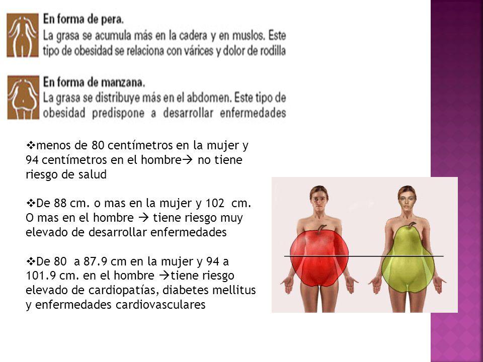 menos de 80 centímetros en la mujer y 94 centímetros en el hombre no tiene riesgo de salud De 88 cm. o mas en la mujer y 102 cm. O mas en el hombre ti