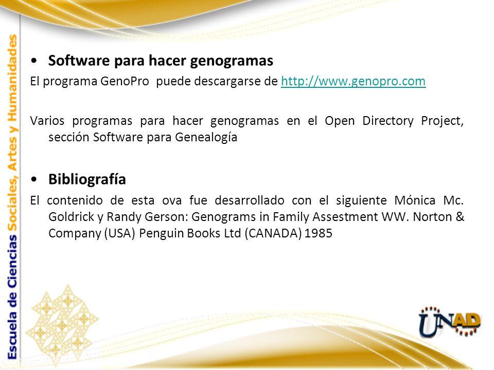 Software para hacer genogramas El programa GenoPro puede descargarse de http://www.genopro.comhttp://www.genopro.com Varios programas para hacer genog