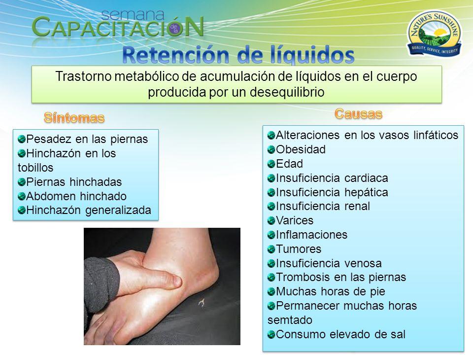 Trastorno metabólico de acumulación de líquidos en el cuerpo producida por un desequilibrio Pesadez en las piernas Hinchazón en los tobillos Piernas h