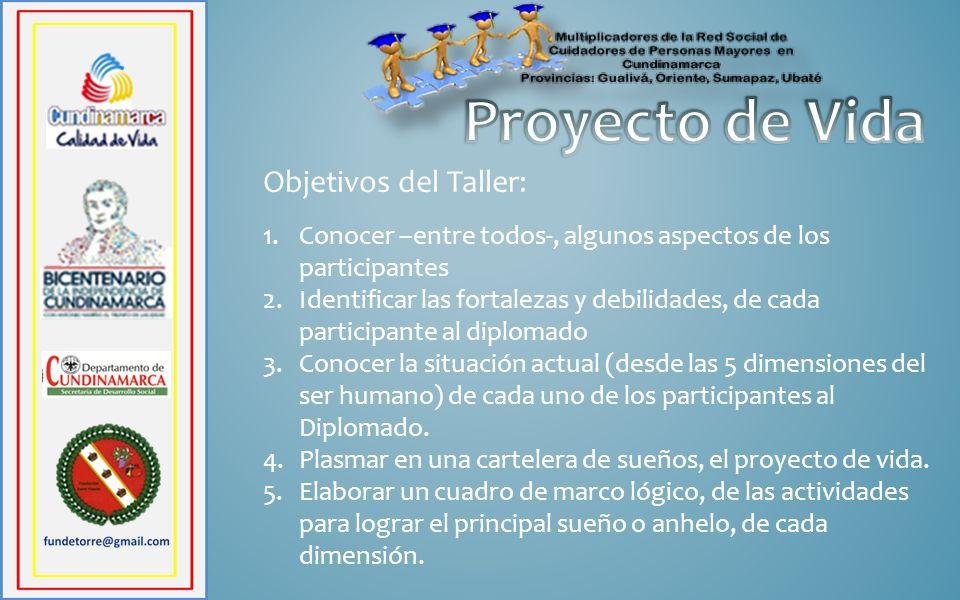 Objetivos del Taller: 1.Conocer –entre todos-, algunos aspectos de los participantes 2.Identificar las fortalezas y debilidades, de cada participante