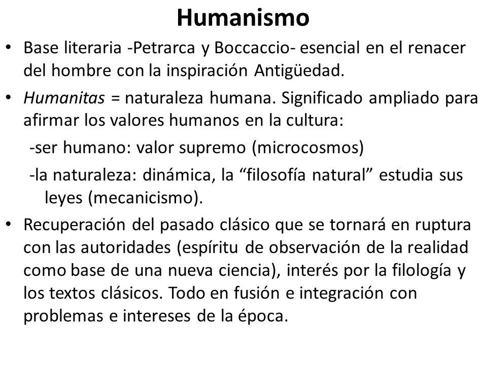 Humanismo Base literaria -Petrarca y Boccaccio- esencial en el renacer del hombre con la inspiración Antigüedad. Humanitas = naturaleza humana. Signif