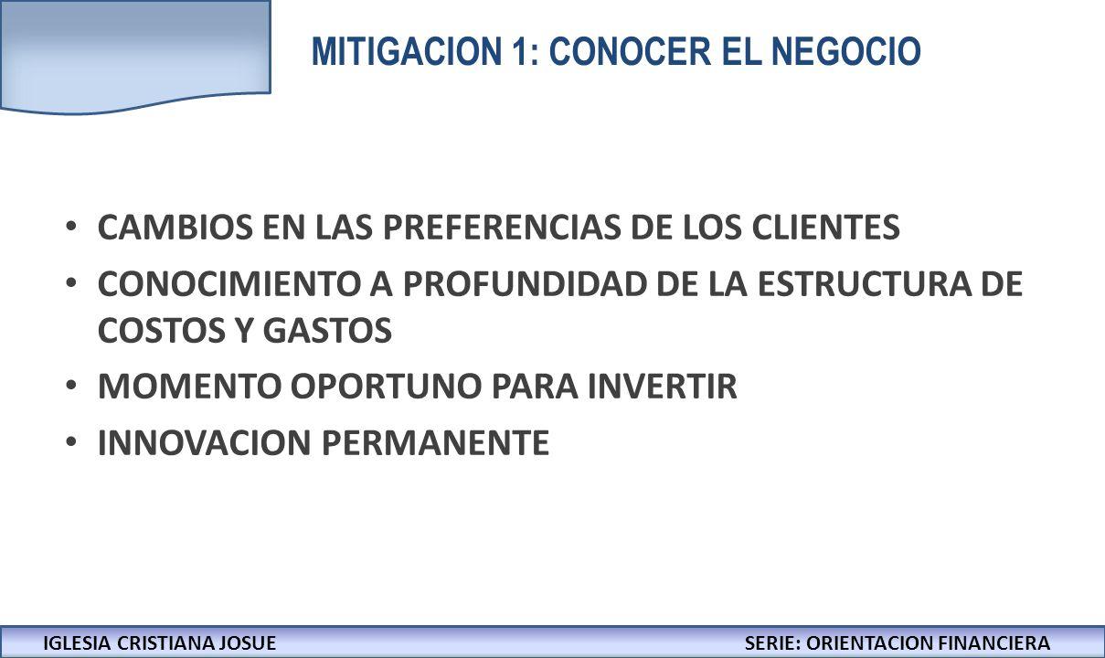IGLESIA CRISTIANA JOSUECONFERENCIAS: LA BIBLIA Y LOS NEGOCIOS CAMBIOS EN LAS PREFERENCIAS DE LOS CLIENTES CONOCIMIENTO A PROFUNDIDAD DE LA ESTRUCTURA DE COSTOS Y GASTOS MOMENTO OPORTUNO PARA INVERTIR INNOVACION PERMANENTE MITIGACION 1: CONOCER EL NEGOCIO IGLESIA CRISTIANA JOSUESERIE: ORIENTACION FINANCIERA