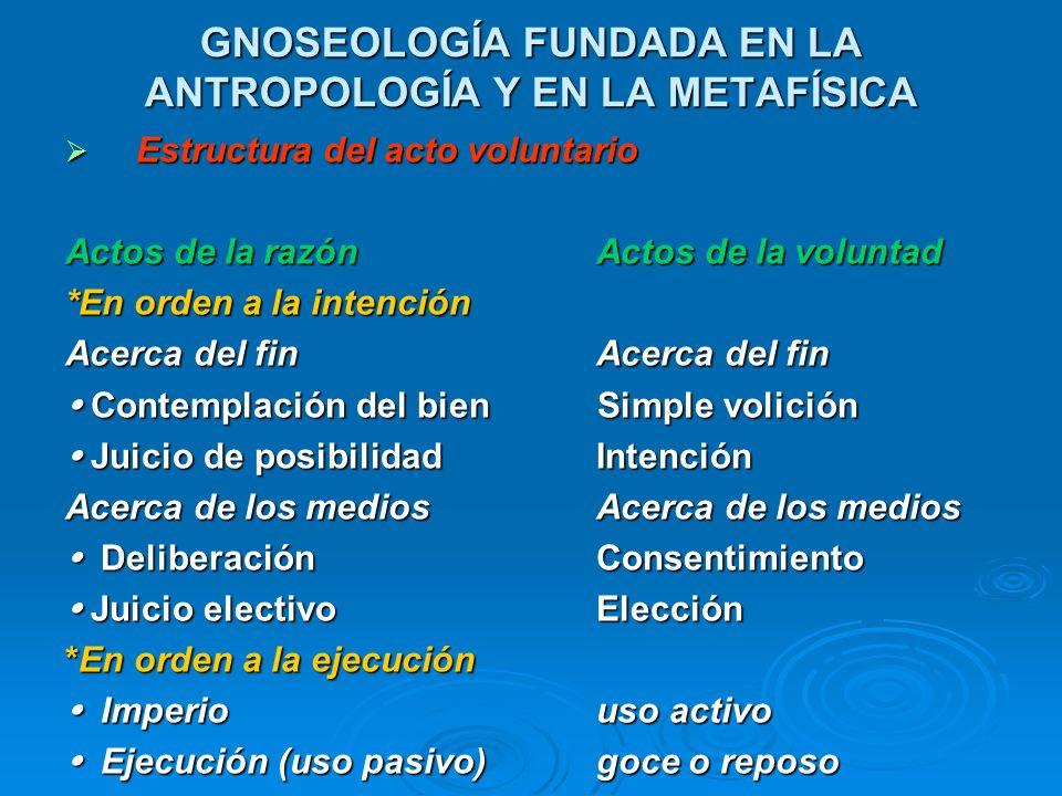 GNOSEOLOGÍA FUNDADA EN LA ANTROPOLOGÍA Y EN LA METAFÍSICA Estructura del acto voluntario Estructura del acto voluntario Actos de la razónActos de la v