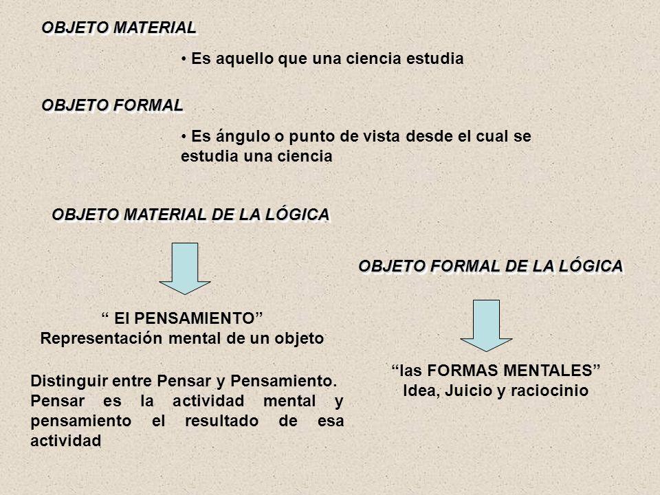 OBJETO MATERIAL Es aquello que una ciencia estudia OBJETO FORMAL Es ángulo o punto de vista desde el cual se estudia una ciencia OBJETO MATERIAL DE LA