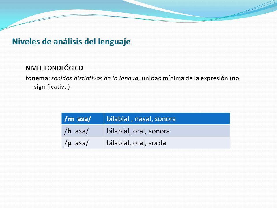 Niveles de análisis del lenguaje NIVEL FONOLÓGICO fonema: sonidos distintivos de la lengua, unidad mínima de la expresión (no significativa) /m asa/bi