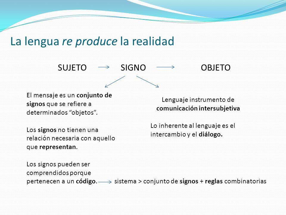 La lengua re produce la realidad SUJETO SIGNO OBJETO Lenguaje instrumento de comunicación intersubjetiva Lo inherente al lenguaje es el intercambio y