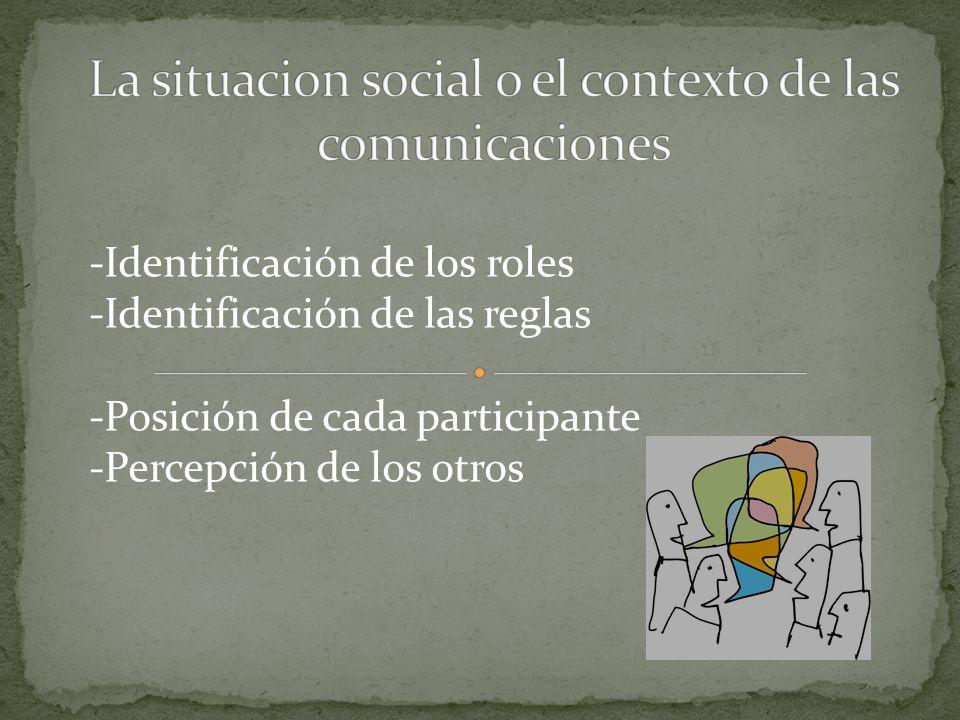 -Identificación de los roles -Identificación de las reglas -Posición de cada participante -Percepción de los otros